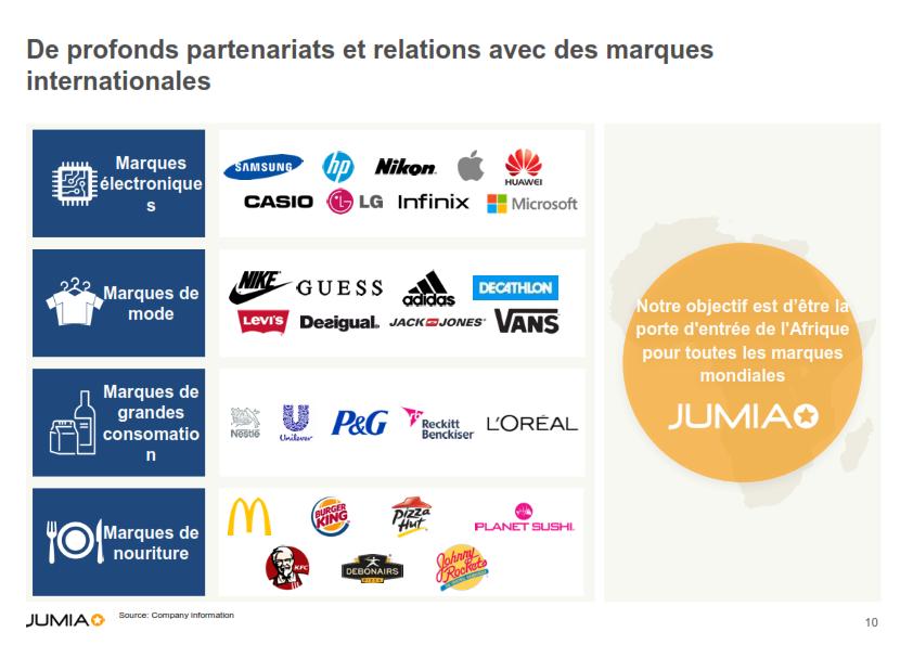 Jumia Afrique : De profonds partenariats et relations avec des marques  internationales