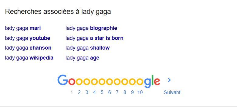 Au bas de la page de réponses de Google se trouvent répertoriées diverses recherches associées à un mot-clé principal.