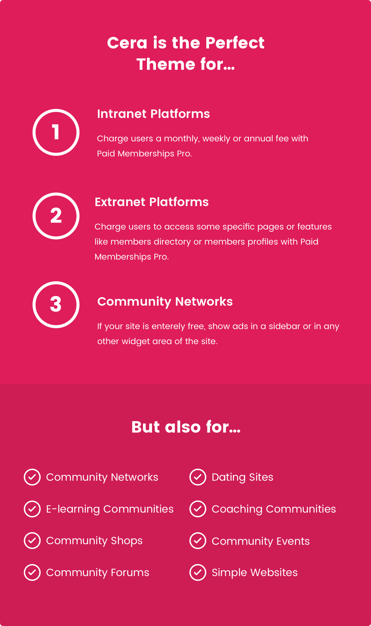 Cera - Thème intranet et communauté - 12