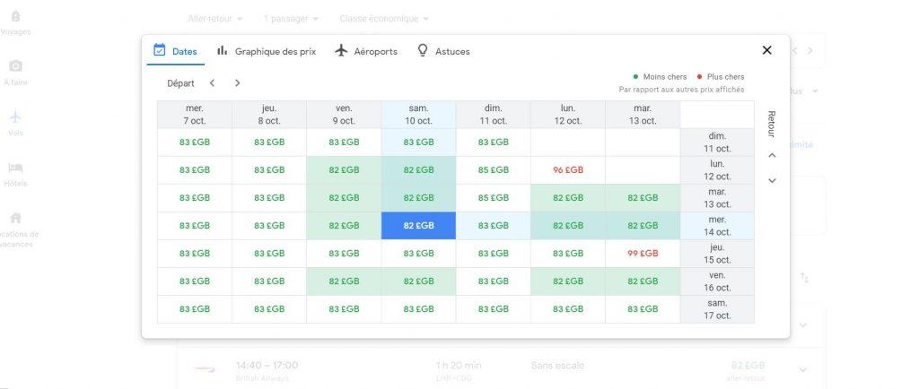 Vols Google Flight : Les aéroports proches et les dates de changement apparaissent